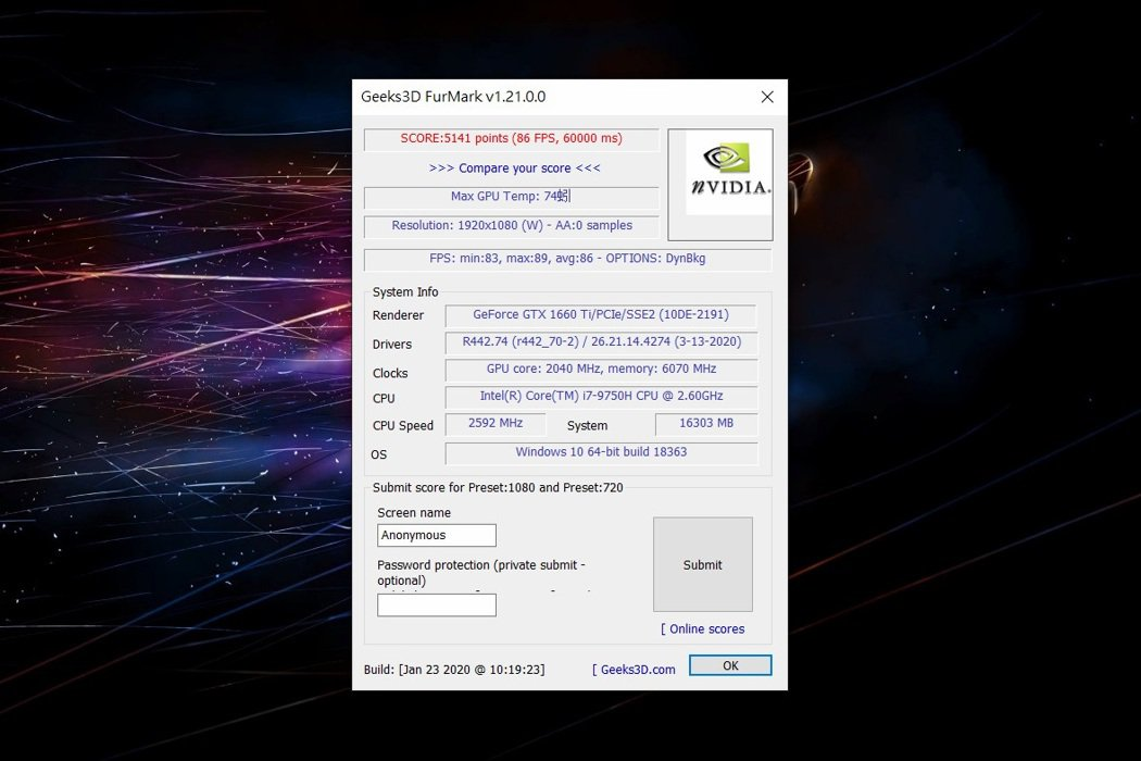 FurMark以1080P設定,跑半小時來回實測,顯示卡幀數最到89FPS。 彭...