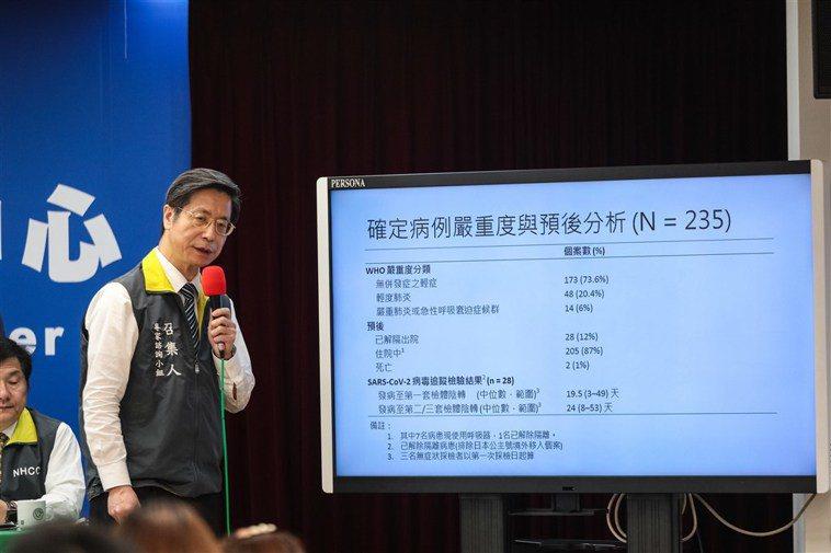 中央流行疫情指揮中心諮詢小組召集人張上淳。 圖/中央流行疫情指揮中心