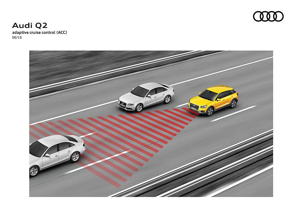 新年式Audi Q2 35 TFSI Premium車型標配車道變換輔助系統(盲...