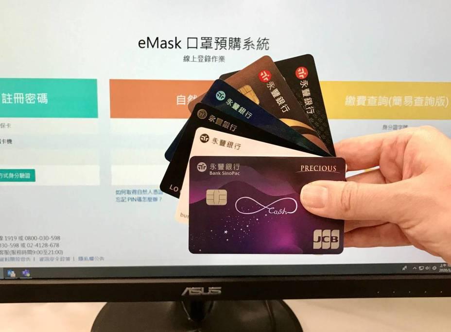 刷永豐現金回饋JCB卡在「eMask口罩預購系統」購買口罩,依累計購買金額回饋等值刷卡金,每月最高100元回饋。圖/永豐銀行提供