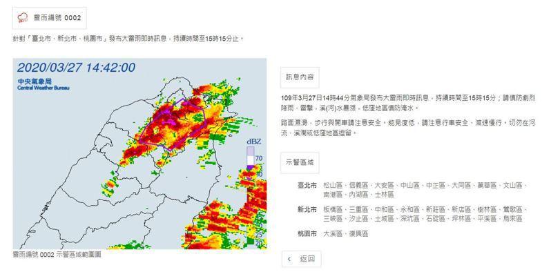 中央氣象局對雙北、桃園市發布大雷雨即時訊息。圖/氣象局提供