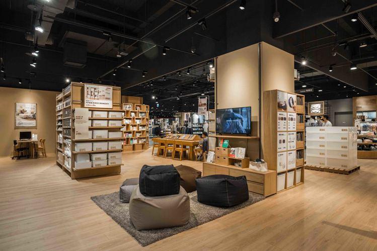 多樣的居家空間,方便消費者試用與體驗。圖/無印良品提供