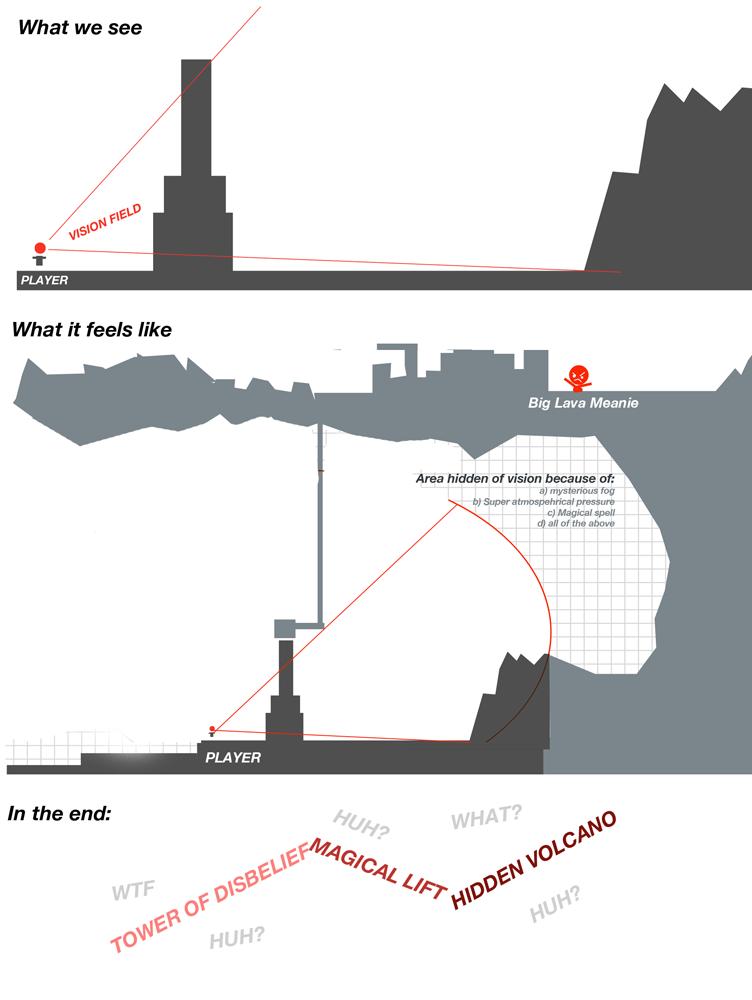 Reddit論壇玩家對於鎔鐵城的猜測。(來源:Reddit)