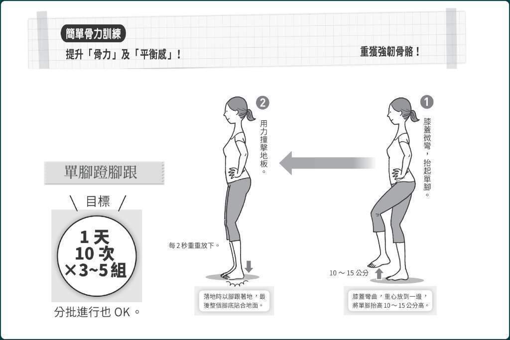 ▲單腳蹬腳跟 圖/摘自《一天100秒,遠離骨質疏鬆:日本骨科名醫教你運動+食補,...