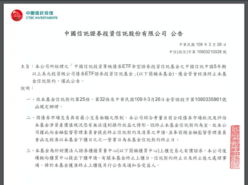 中信投信公告,中信中國美元IG債已申請下市。