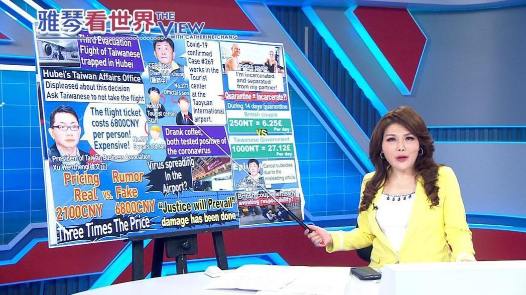 張雅琴推出新節目「雅琴看世界」。圖/張雅琴提供