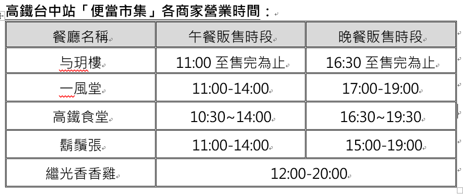 台中站便當市集營運時間。圖/台灣高鐵公司提供