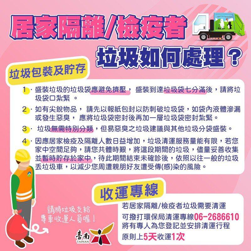 台南市環保局發出呼籲,居家檢疫與隔離的家戶垃圾,暫勿丟垃圾車。記者鄭惠仁/翻攝