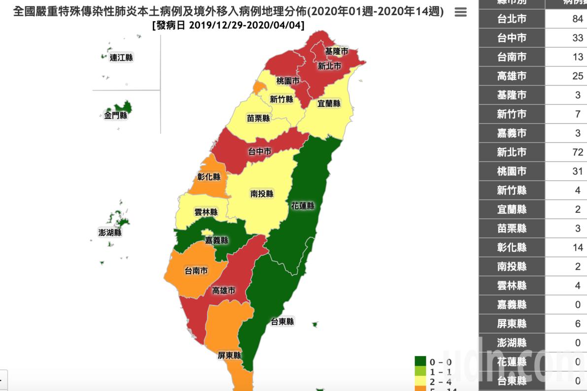 台南新冠肺炎確診13例 全是境外移入病例