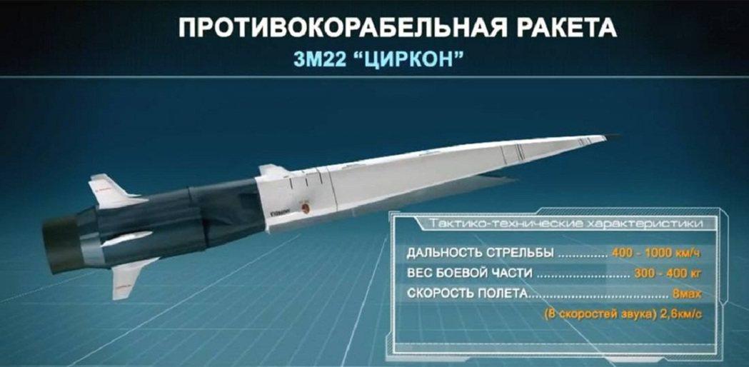俄羅斯3M22極音速反艦飛彈。 圖/取自海軍新聞