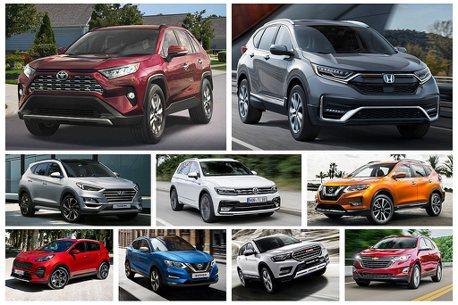 Toyota RVA4百萬銷售指日可待?2019全球休旅銷售排名出爐