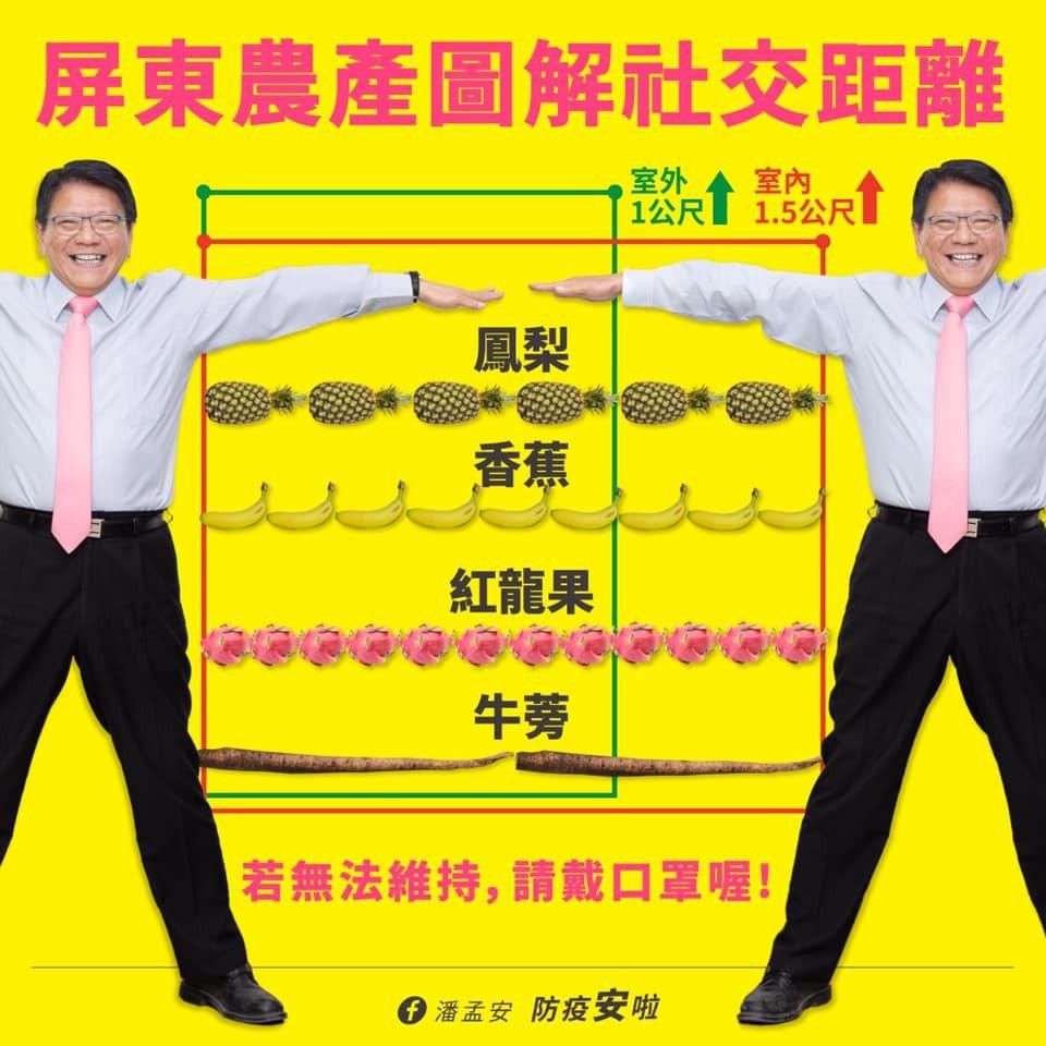 屏東縣長潘孟安回覆內政部臉書貼文,用屏東農產示範社交距離。圖/取自內政部臉書
