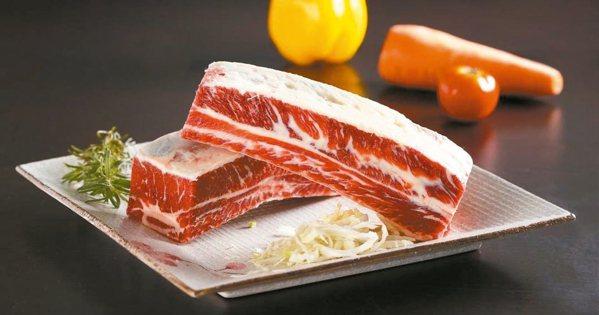 裕賀食品是全台前三大牛肉進口商,其中,又以冷藏肉進口量稱霸全台,光是2018年進...