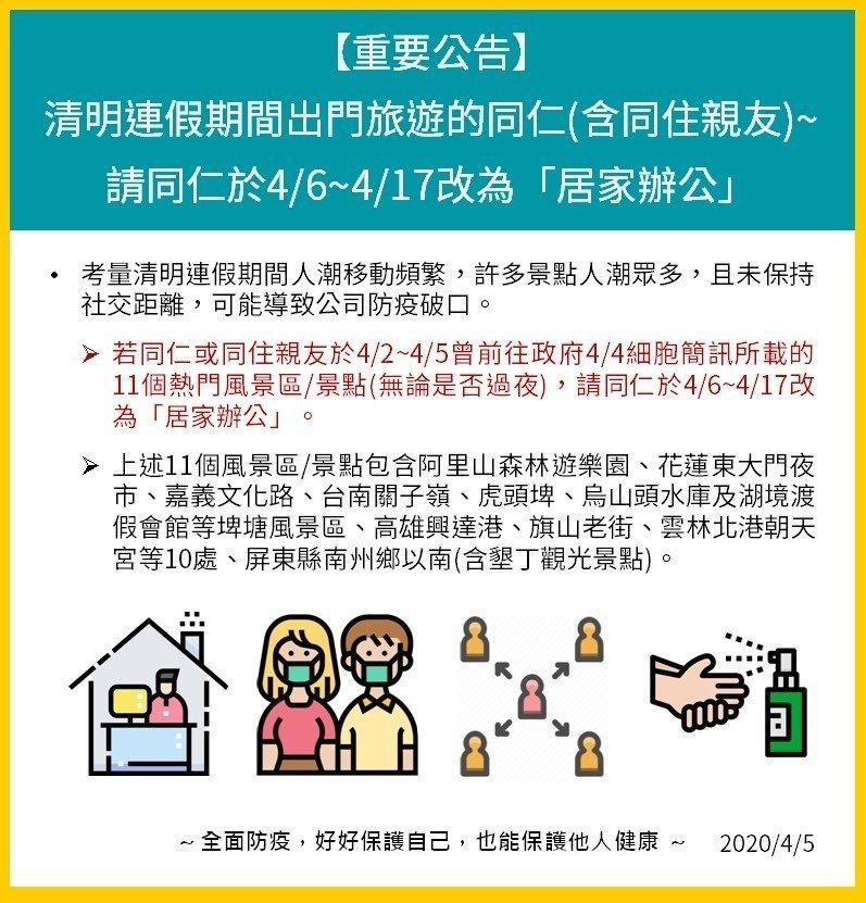 富邦金今晚宣布,連假去過國家級警報景點,必須居家辦公12天。圖/讀者提供。