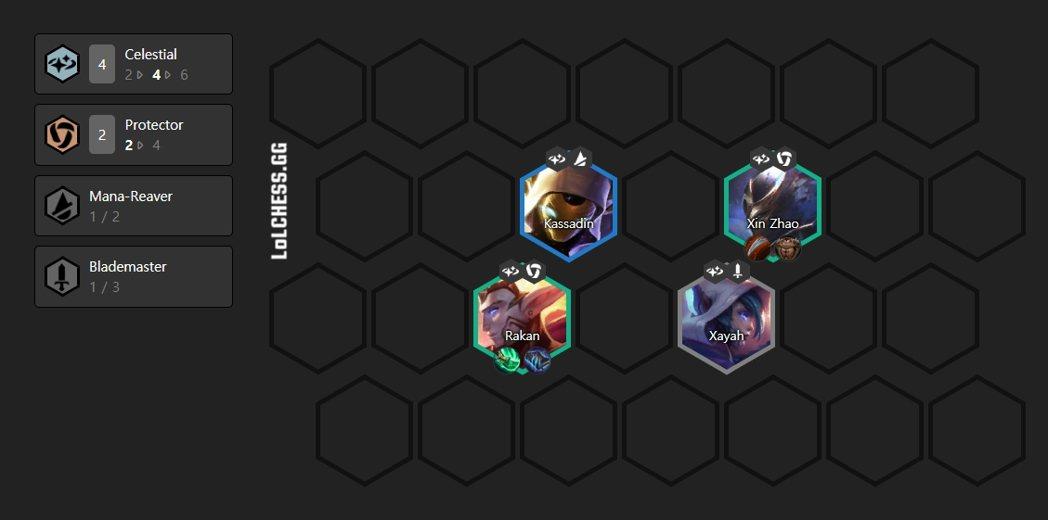 前期若湊不到 4 盾護,可以用 4 星界+ 2 盾護過渡