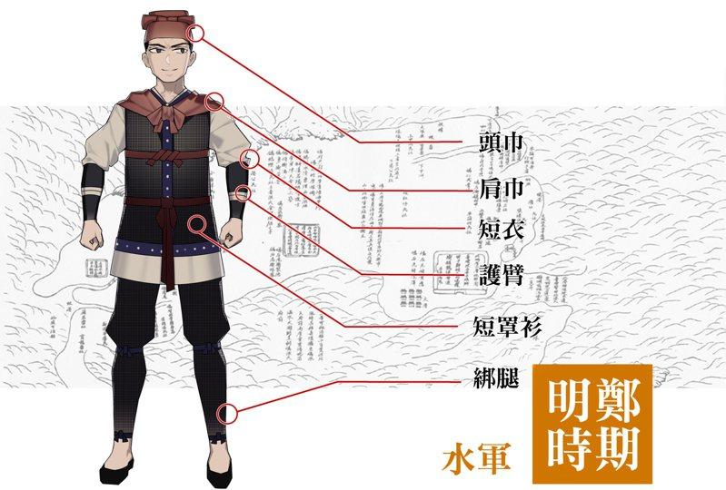 明鄭時期的水軍士兵。(圖/臺灣服飾誌 提供,插圖繪師:Cheng-zhu Fang(Ajahweea))