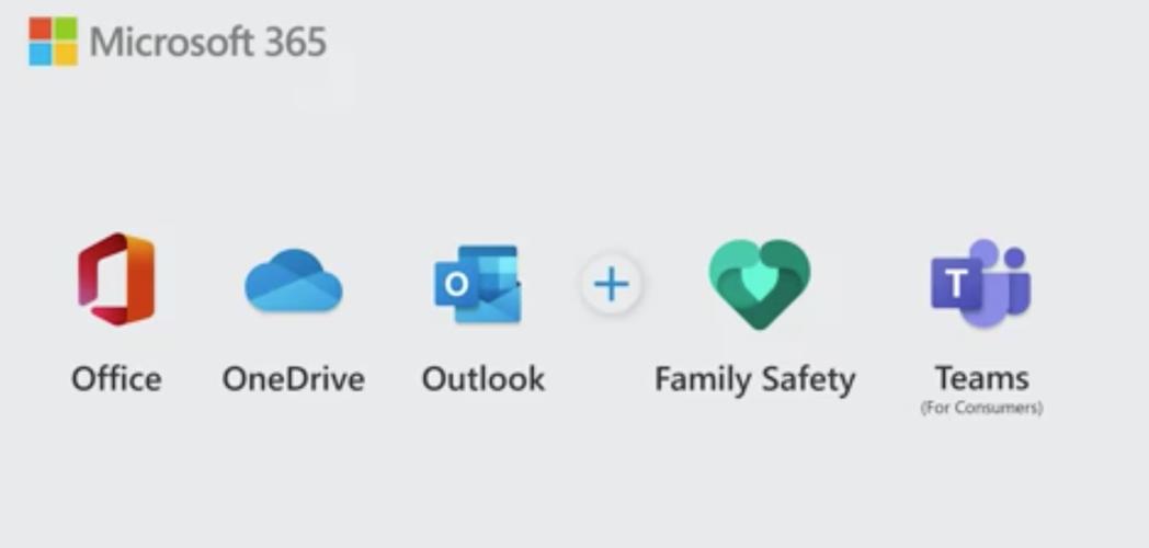 Microsoft 365將陸續加入Microsoft Teams生產力協作溝通...