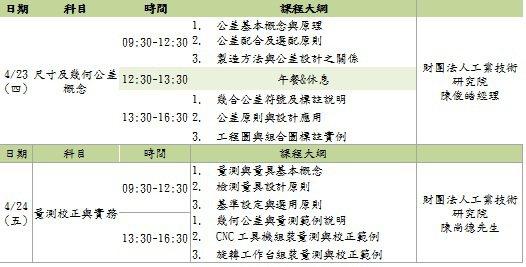 公差設計與量測校正實務培訓班課程表。 智動協會/提供