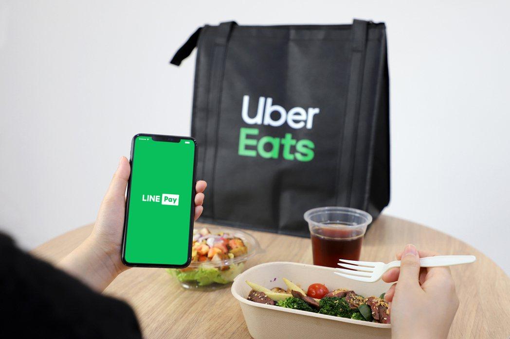 用LINE Pay大啖Uber Eats平台上美食,最高樂饗18%點數回饋。圖/...