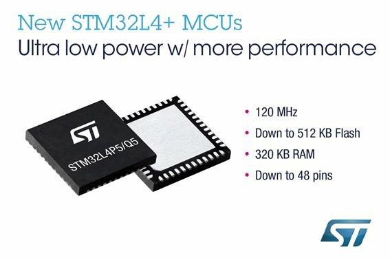 意法半導體推出STM32L4+微控制器,瞄準功耗與成本敏感的智慧嵌入式應用。...