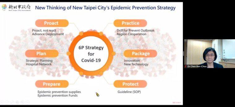 陳潤秋局長以新北市防疫6P新策略為主軸,提出系統性的防疫思維,引起與談專家熱烈討...