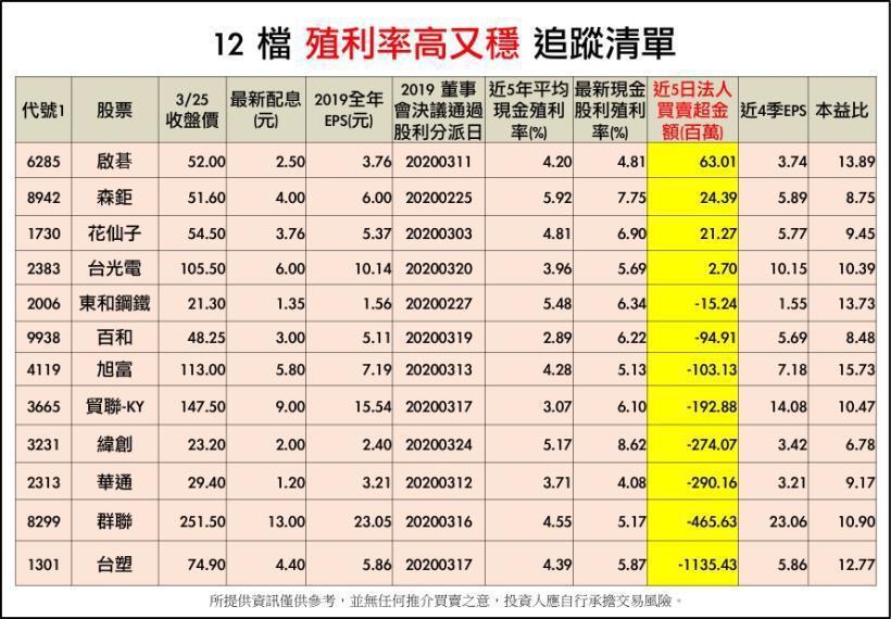 ( 資料來源:選股勝利組 )