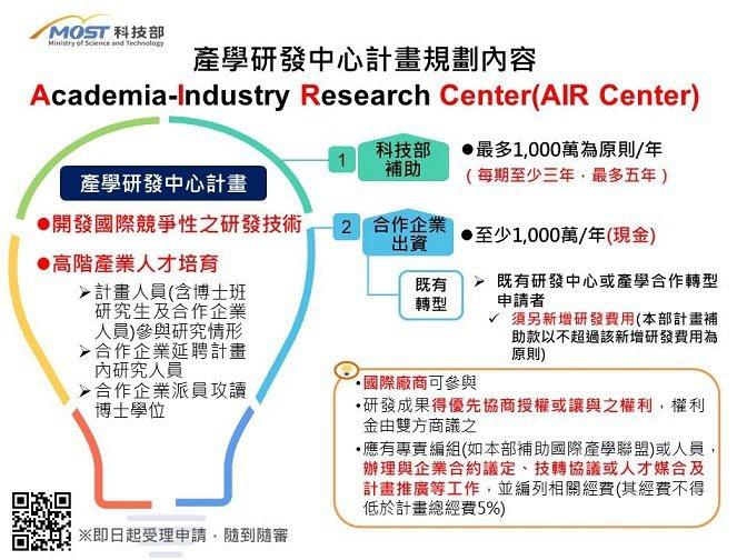 科技部推「產學研發中心」(Academia-Industry Research ...