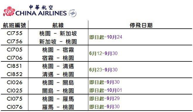 華航航班異動。圖/取自臉書台灣航空福利社