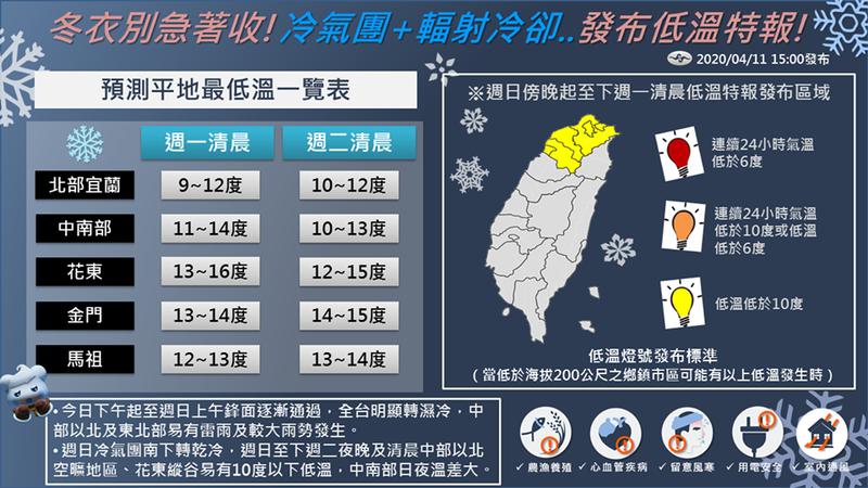 中央氣象局發布低溫特報。圖/取自中央氣象局網站