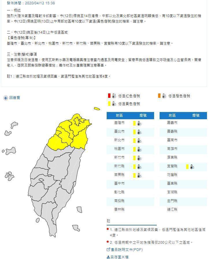 中央氣象局提醒,有八個縣市今天傍晚至明天上午局部地區有10度以下氣溫發生的機率。圖/中央氣象局提供