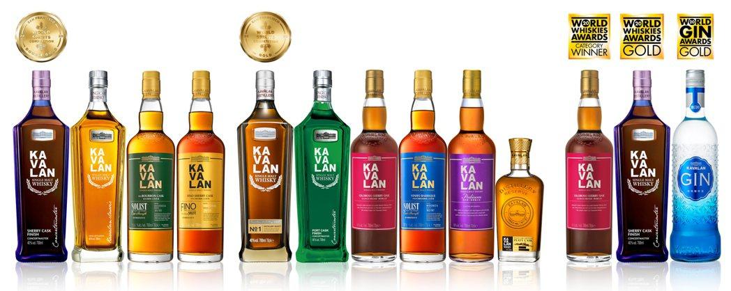 金車噶瑪蘭威士忌於今年WWA世界威士忌競賽、SFWSC舊金山世界烈酒競賽中,抱回...