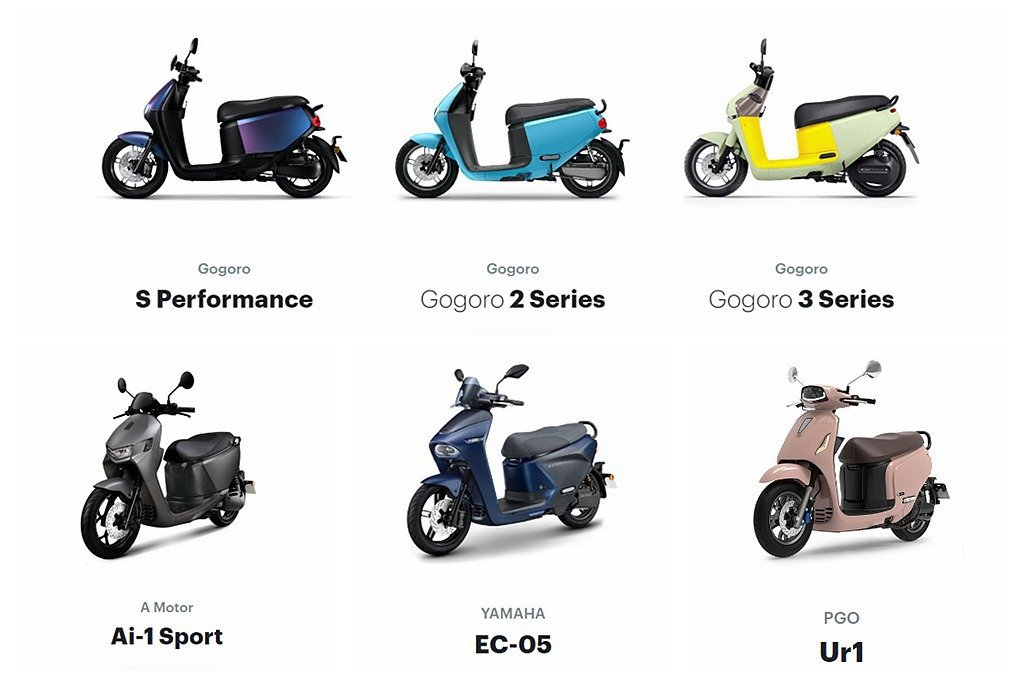 Powered By Gogoro Network電動車產品線包含Aeonmot...