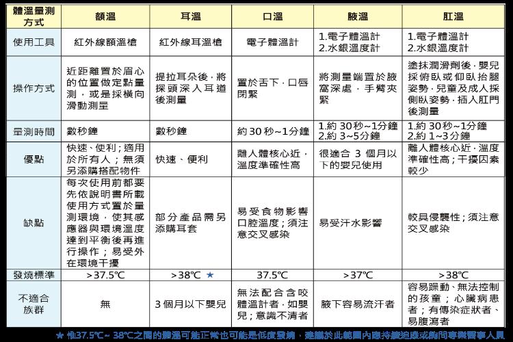 表/常春月刊提供