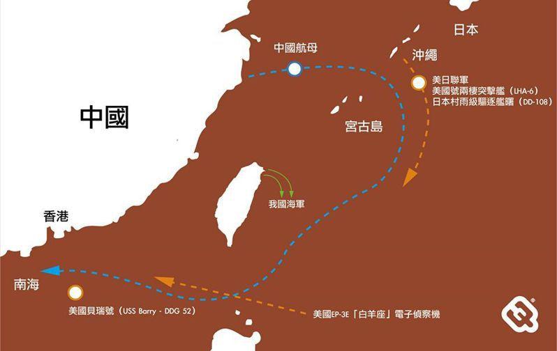 在12日傍晚,立委陳柏惟在臉書發文呼籲強化國防,所附圖片卻「湊巧」透露了遼寧號的動態,是由巴林坦海峽進入南海。圖/引自陳柏惟臉書粉絲頁