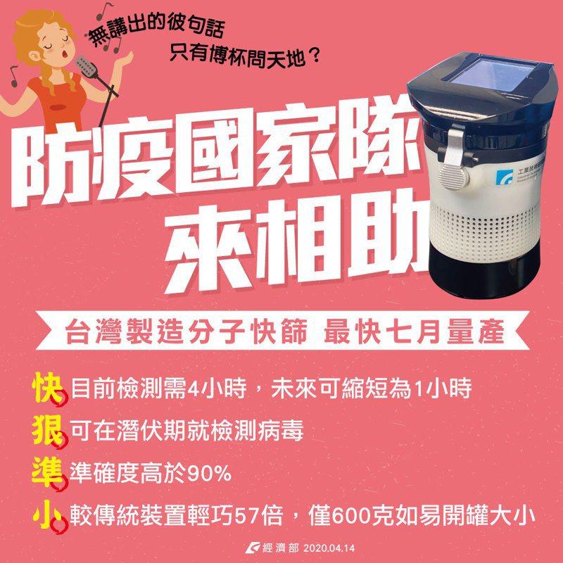 經濟部表示,工研院「疫開罐」能夠將目前的檢測時間,從現行的4小時縮短為1小時。圖/翻攝自經濟部臉書