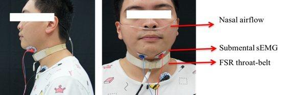 非侵入式吞嚥感測系統的檢測方式。 長庚大學/提供