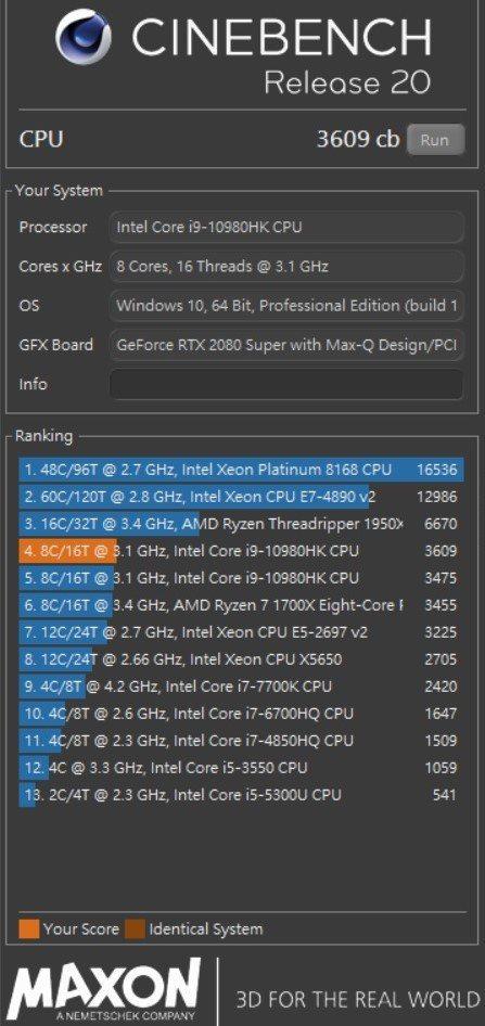 CINEBENCH R20跑出3,609cd,可見在微星的調教下,10代Core...