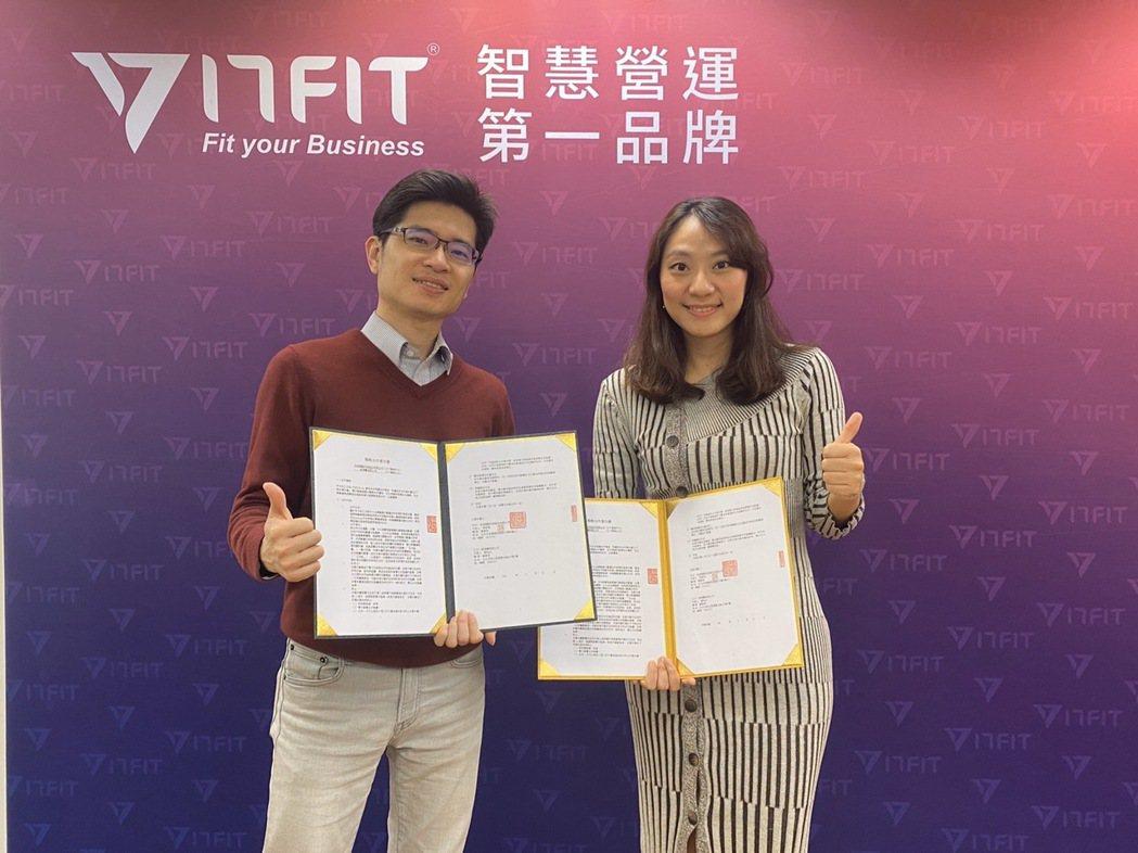 17FIT合作以數據驅動的供應鏈金融平台PezzaLoan,希望通過融資模型深度...