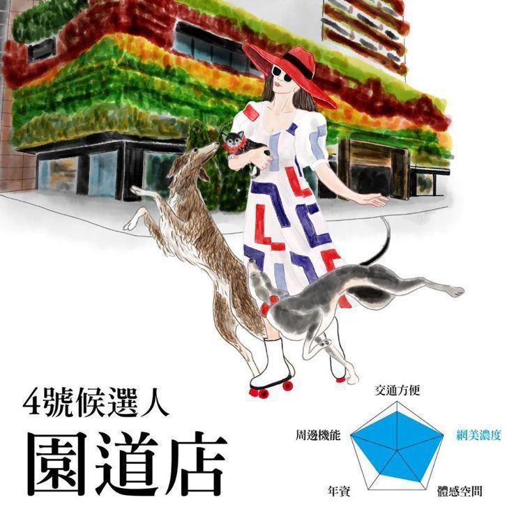 唯一一間沒在台北的台中園道店化身戴著寬沿帽、墨鏡手抱著迷你犬的悠哉貴婦。 圖/ ...