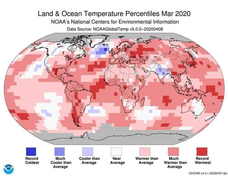 今年3月是141年來第二熱的3月,8.17%的區域體溫創紀錄,僅次於2016年的15.47%,第一季141年來第二熱。圖/取自臉書「National Oceanic and Atmospheric Administration (NOAA)」
