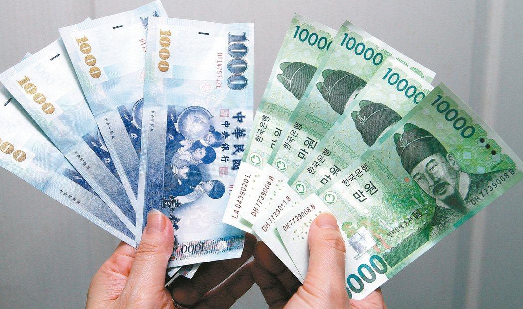 新台幣匯率升勢猛,升幅超前韓元等貿易對手國,衝擊我國出口競爭力。 本報系資料庫