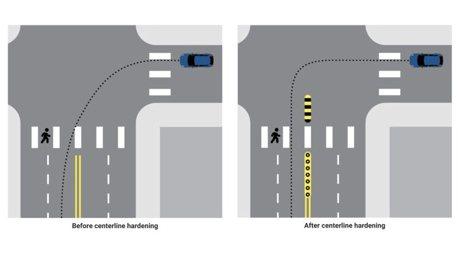 降低左轉交通意外機率?只要在路口做個小變化即可!