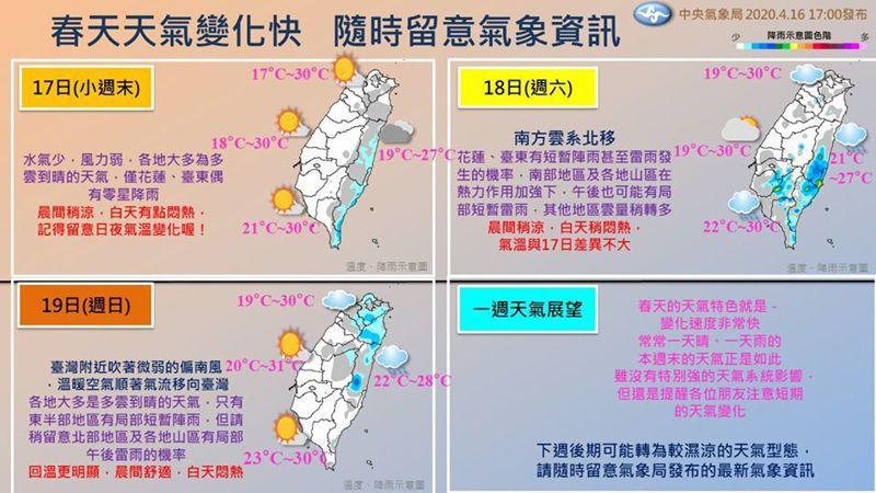 近期天氣。圖/氣象局提供