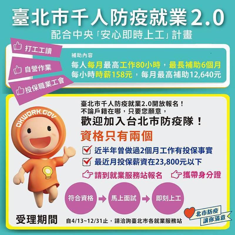 台北市政府4月10日推出的第二波「台北市千人防疫就業方案2.0」,由757個職缺加碼升級至1,265個職缺,提供更多的公部門短期防疫相關工作機會。 圖/北市勞動局提供