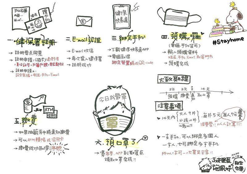圖/翻攝自施佩妤臉書