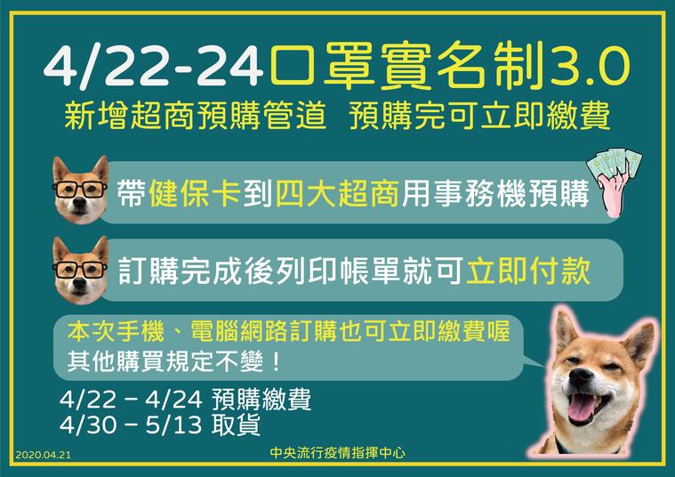 口罩實名制3.0 中央流行疫情指揮中心提供