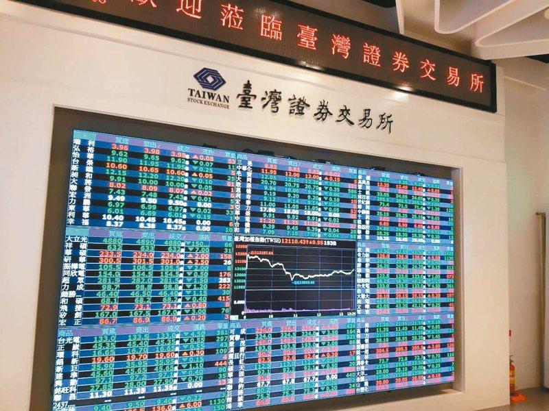 證交所表示,為加速台灣資本市場雙語化並提升金融競爭力,明(1)日起,凡108年底實收資本額達150億元以上的上市公司,發布重大訊息均須中、英文同步發布。圖/聯合報系資料照片