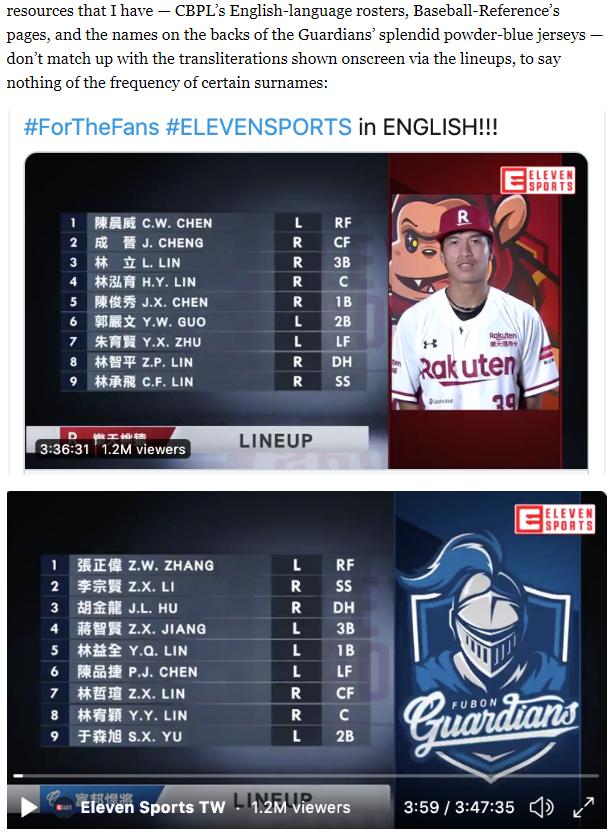 知名棒球作者傑菲在文章指出,中職球員的譯名讓他在認人時感到吃力。 圖/取自FanGraphs