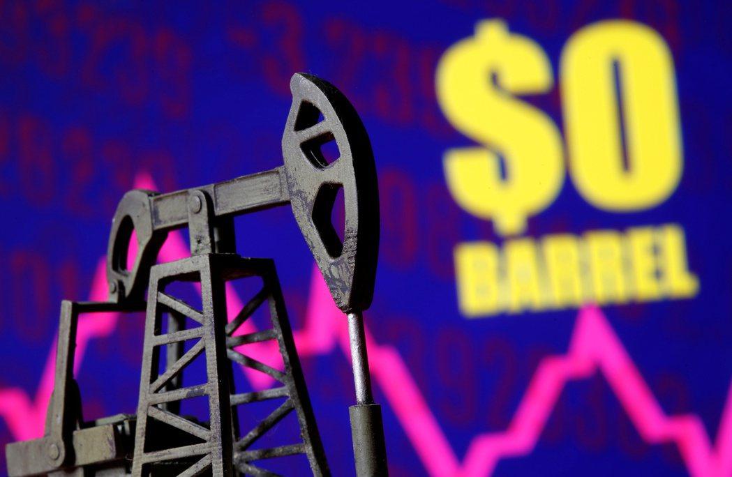 在香港交易的三星標普高盛原油ER期貨ETF在22日急瀉45%。(圖/路透)