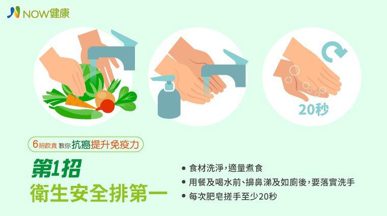 用乾淨流動的水且使用肥皂,每次至少20秒,病毒才能真正被「洗掉」。圖/NOW健康...